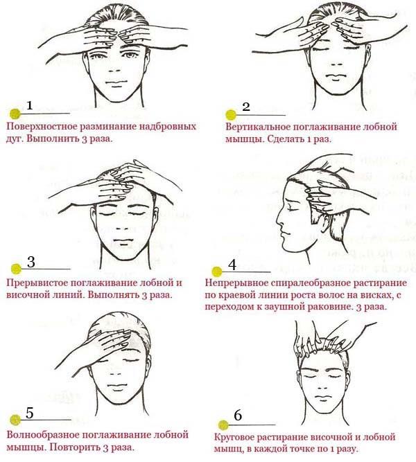 Точечный массаж головы