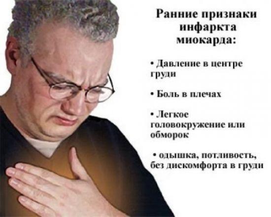 Ранние симптомы инфаркта