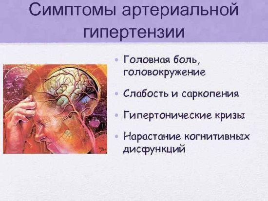 Симптомы артериальной гипертензии
