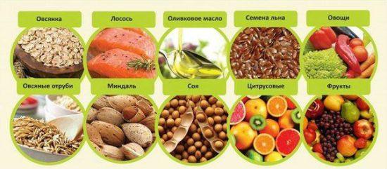 Продукты для здоровья сердца и сосудов